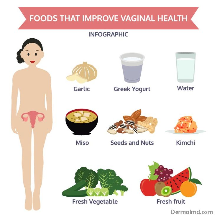 Garlic, Greek yogurt etc are must to have a healthy vagina and second most important thing is to keep your body hydrated. Also start have the food items which are been mentioned and your vagina will remain fresh and healthy.