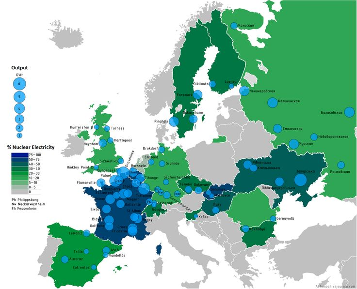 Nuclear Power Plants in Europe