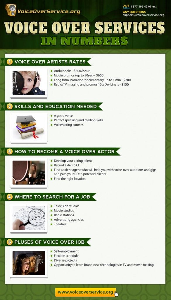 Check amazing facts about voice over artists and voice over services. All the pitfalls of voice over job in one infographics!