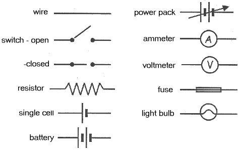 Circuit Diagram Icons Wiring Diagram