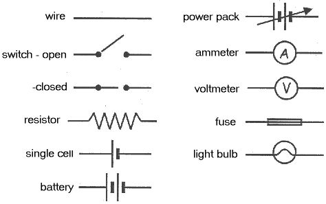 circuit diagram  symbols and google images on pinterest