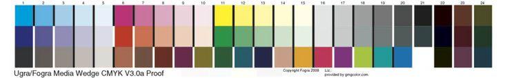 about icc colour profiles, icc profiles explained |  colourmanagement.net