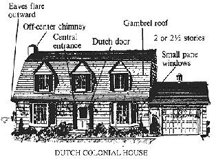 Dutch Colonial Architecture New York American File Van Alen House Kinderhook Nyg Wikipedia History Usage Commons Other Wikis