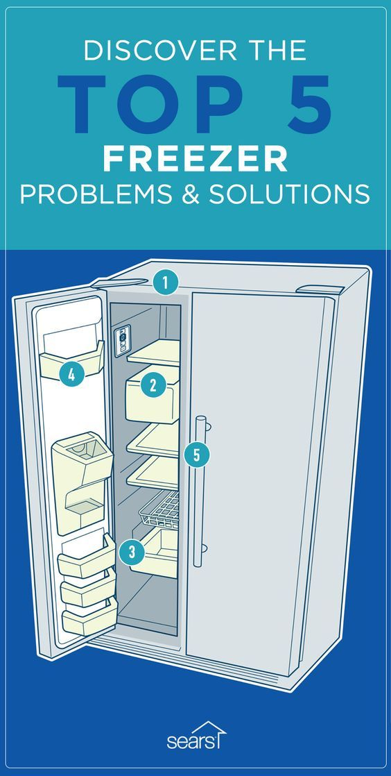Is your freezer too warm? Freezer leaking? Or it just plain won't