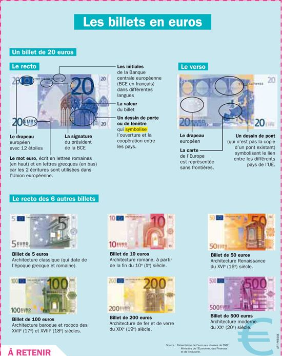 Use with a real euro bill    This link also connects to pdf's on all kinds of topics...fabulous for reading practice.