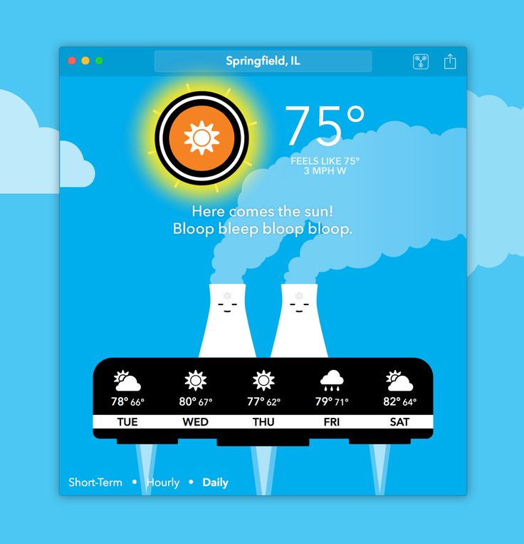 CARROT Weather for Mac by CARROT.