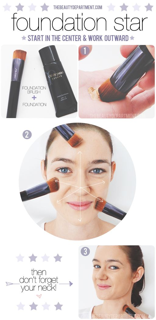 Back to the basics! How to apply foundation! I learned this technique working for Estee Lauder except they call it the face flower. Different areas of the face are the petals, start from the center of your face (where the most discoloration lies) and blend into each section, petal by petal :)