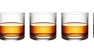 ChangeOrg kampanyamız işe yaramışa benziyor!! #Viski emojisi eski tasarımına geri döndü!!!!  My changeorg campaign seems to have worked! Whisky emoji back to its original design with @apple #ios112
