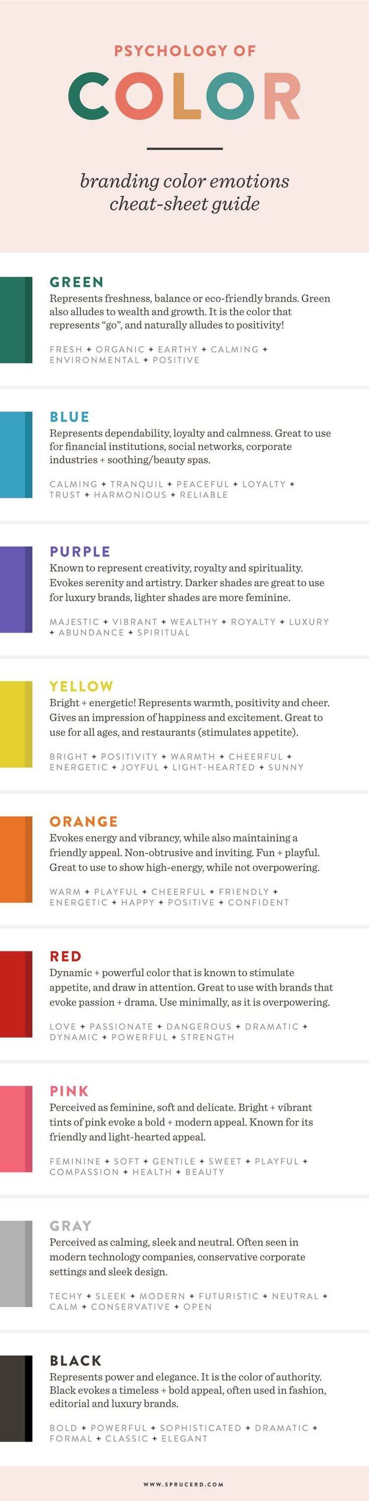 Branding Colour Guide<also good for art to create certain moods