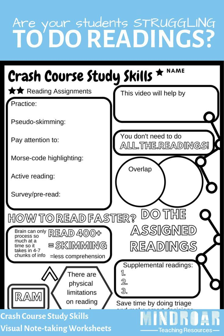 Encourage Your Students To Complete Required Readings By Teaching Them Reading Strategies Outlined Study Skills Teaching Study Skills Reading Skills Worksheets