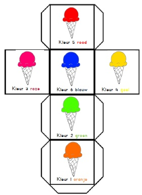 dobbelsteen met ijsjes. Hoeveel mag ik kleuren?