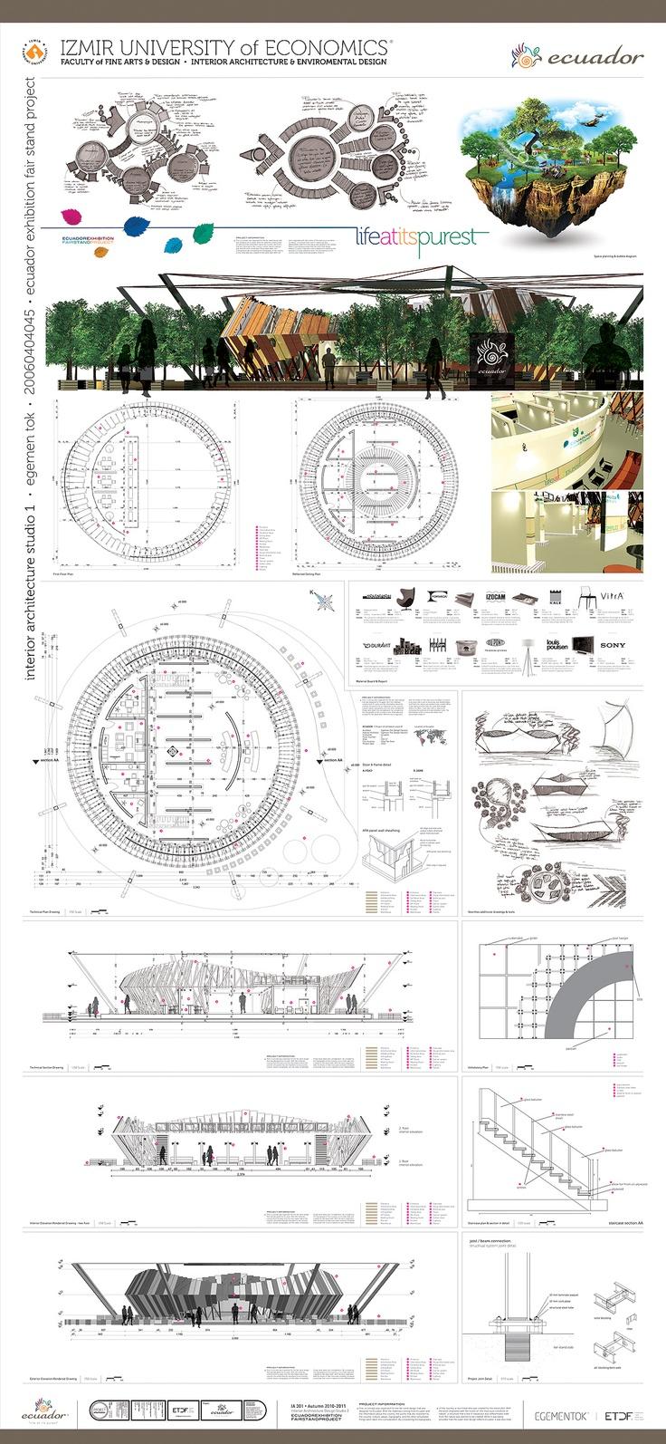 ecuador kurumsal stand projesi yapılan sunum pafta tasarımı.