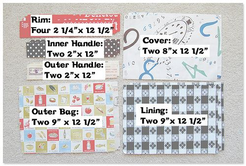 lunch bag tutorial:  pieces needed