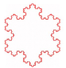 The Snowflake Fractal: I wonder if this could work for teaching students essay writing? Not so sure the logical approach to novel writing would work... but this is definitely something to consider for teaching planning and development.