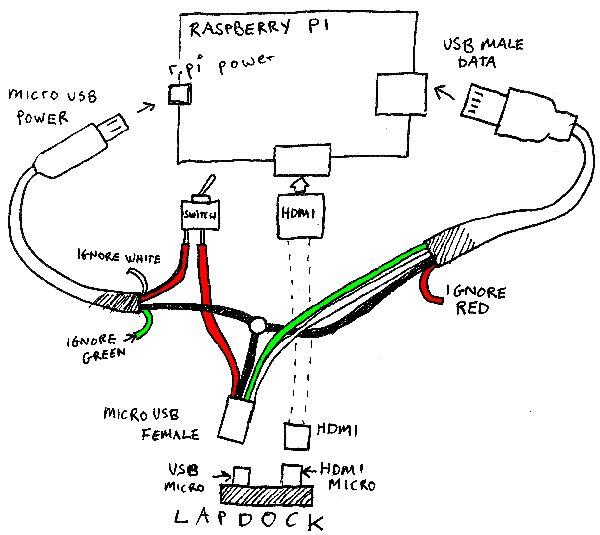Raspberry Pi + ModMyPi case + Motorola Atrix Lapdock