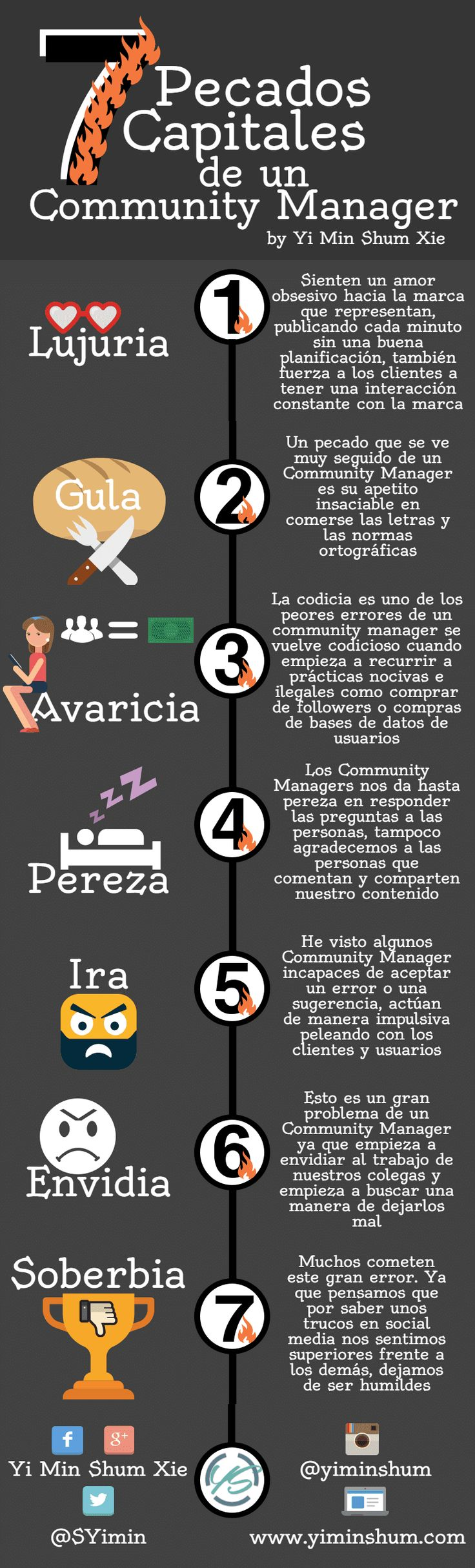 7 pecados capitales community managers