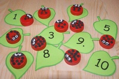 Matematyczne biedronki. Mathematical ladybugs bottle cap. recycling