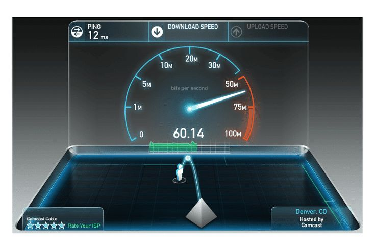The Best Internet Speed Test Sites: Speedtest.net Internet Speed Test