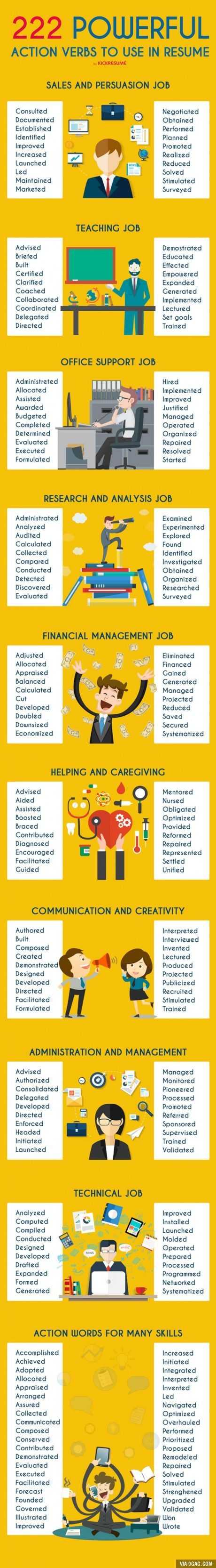 Resume Cheat Sheet: 222 Action Verbs To Use In Your New Resume Repinned by Chesapeake College Adult Ed. Free classes on the Eastern Shore of MD to help you earn your GED - H.S. Diploma or Learn English (ESL). www.Chesapeake.edu
