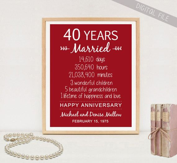 40th Anniversary Gift  40 years Wedding by LillyLaManch on Etsy