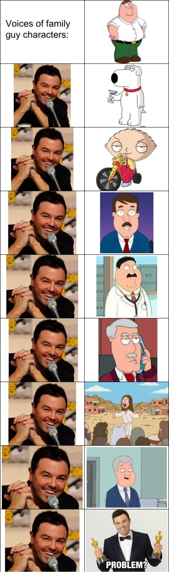 Voices of family guy characters - www.meme-lol.com