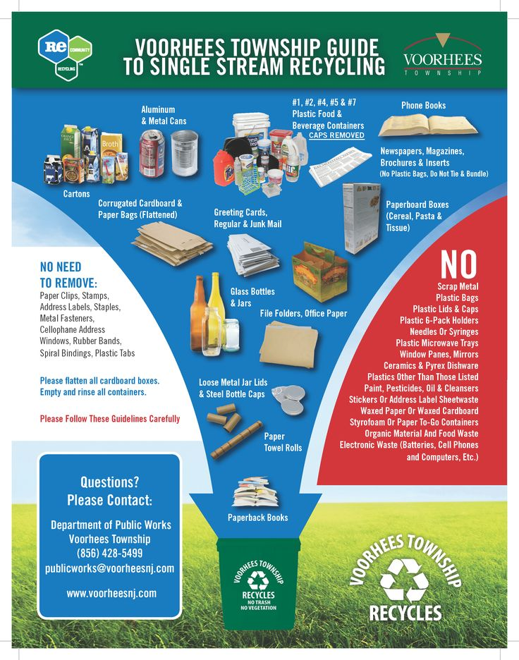 Guide to Single Stream Recycling – Voorhees Township