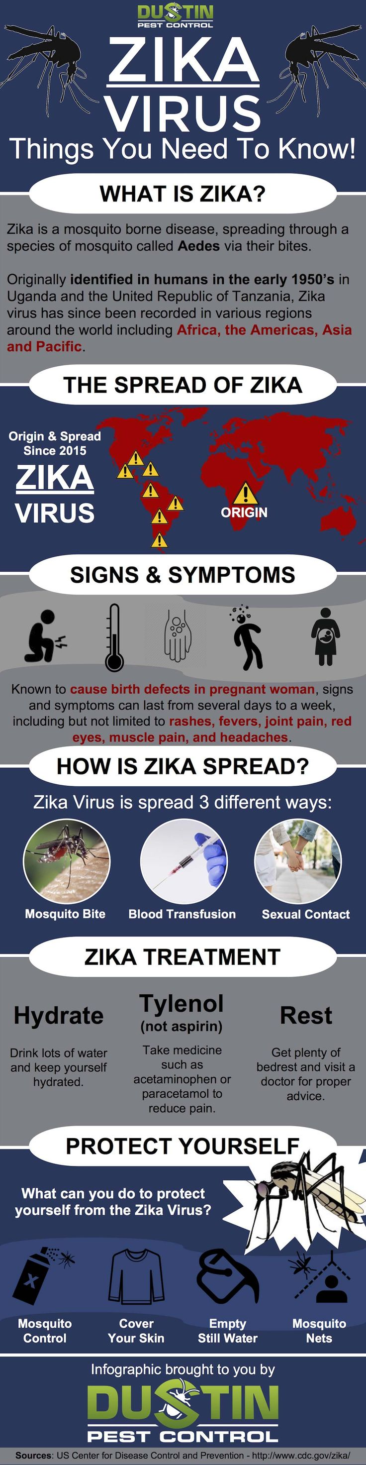 Making quite the impact across the country, the Zika virus is a relatively dangerous virus that has no particular medicine to help cure it. Primarily a mosquito born disease spreading through a species of mosquito called Aedes via their bites, those infected may not even know that they're infected because most of the time the Zika virus shows very mild to no symptoms at all. This infographic from Dustin Pest Control provides some things you need to know about the Zika Virus.