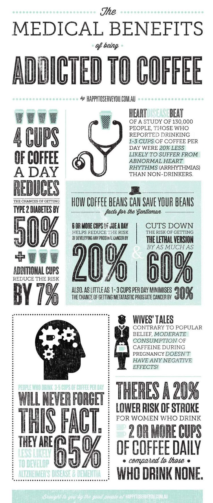 The Medical Benefits Of Being Addicted To Coffee. #Infographic #health #coffee #heart #diabetes #pregnancy #cancer #prostate #ProstateCancer #caffeine #Alzheimer #dementia #disease #MentalHealth #MentalDisease #mental #stroke #gender #women