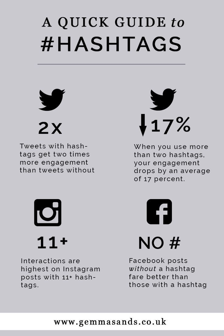 The perfect number of hashtags for each social media outlet pinterest, instagram, facebook, twitter (scheduled via http://www.tailwindapp.com?utm_source=pinterest&utm_medium=twpin&utm_content=post133281887&utm_campaign=scheduler_attribution)