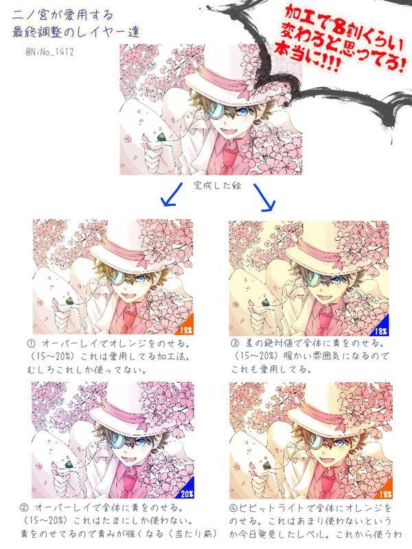 ポートフォリオ おしゃれまとめの人気アイデア pinterest 菜々子 高田 絵の描き方 デジタル画 イラスト上達