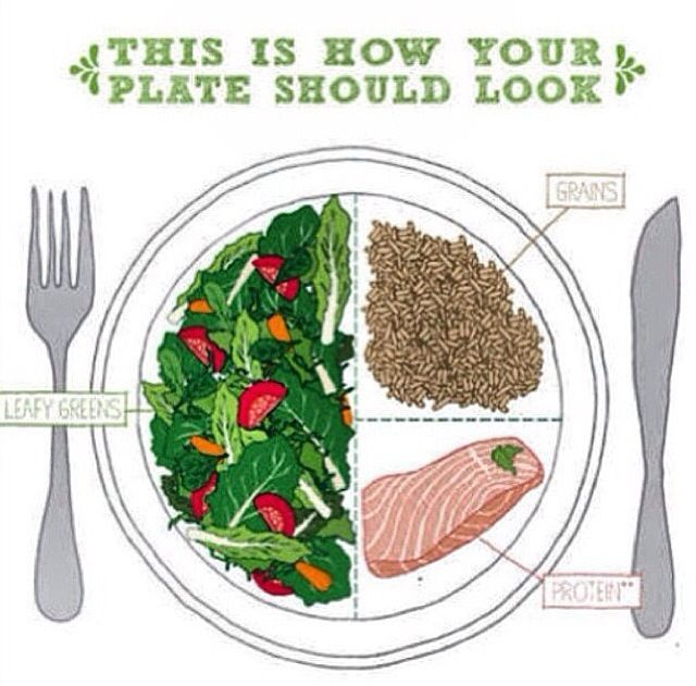 you should have a healthy diet essay According to the world health organization, only one in ten people exercise  regularly  parents must urge their children to eat more vegetables, fruits, juices, .