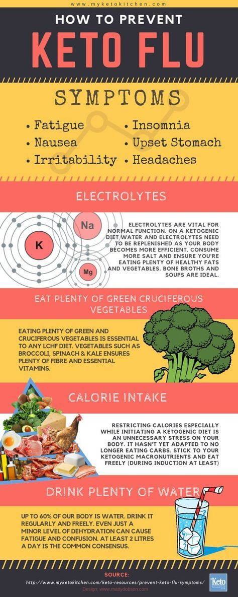 Overcome irritability eating low carb diet