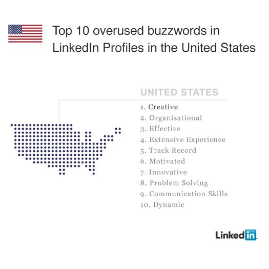 Top 10 Overused Buzzwords in LinkedIn Profiles in the United States: Linkedin Tops, Linkedin Buzzword, Website, Linkedin Profile, Internet Site, 10 Buzzword, Avoid Linkedin, Overus Buzzword, Linkedin Pin