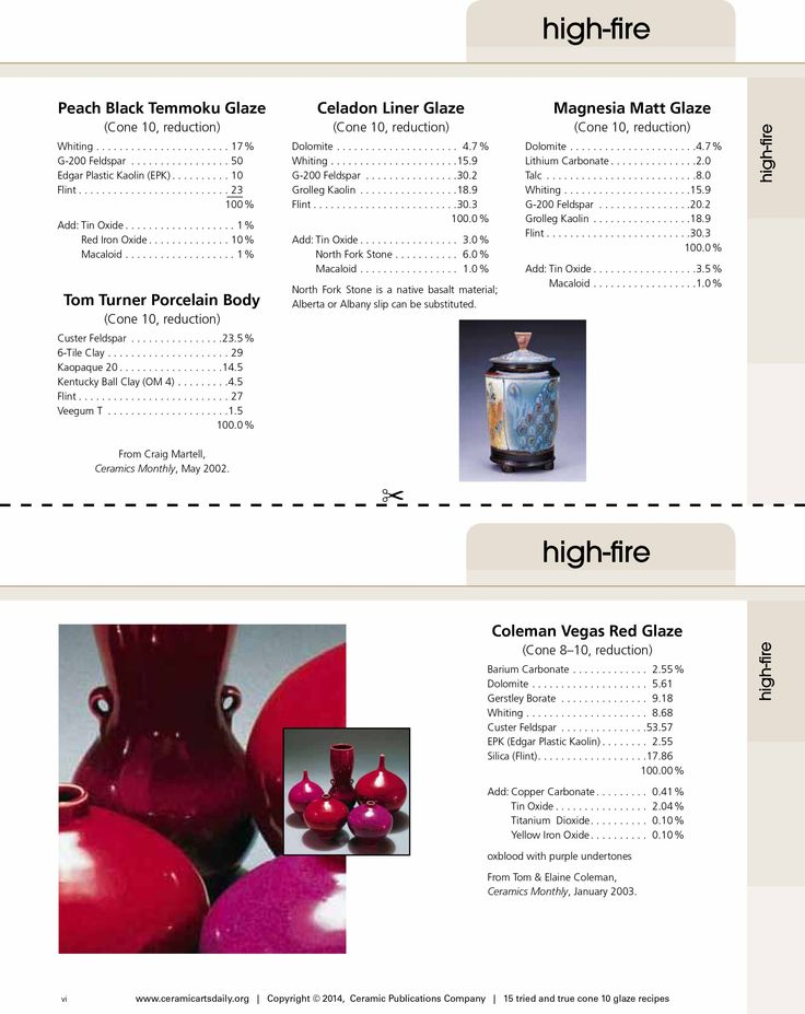 Ash Glaze Recipes Ceramics Recipe On Pinterest 100