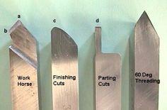 .Good HSS cutter sharpening guide.