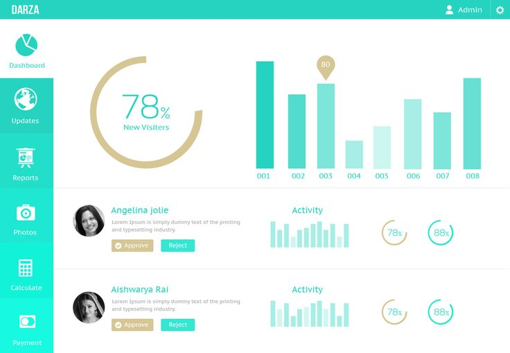 Dashboard UI Design PSD