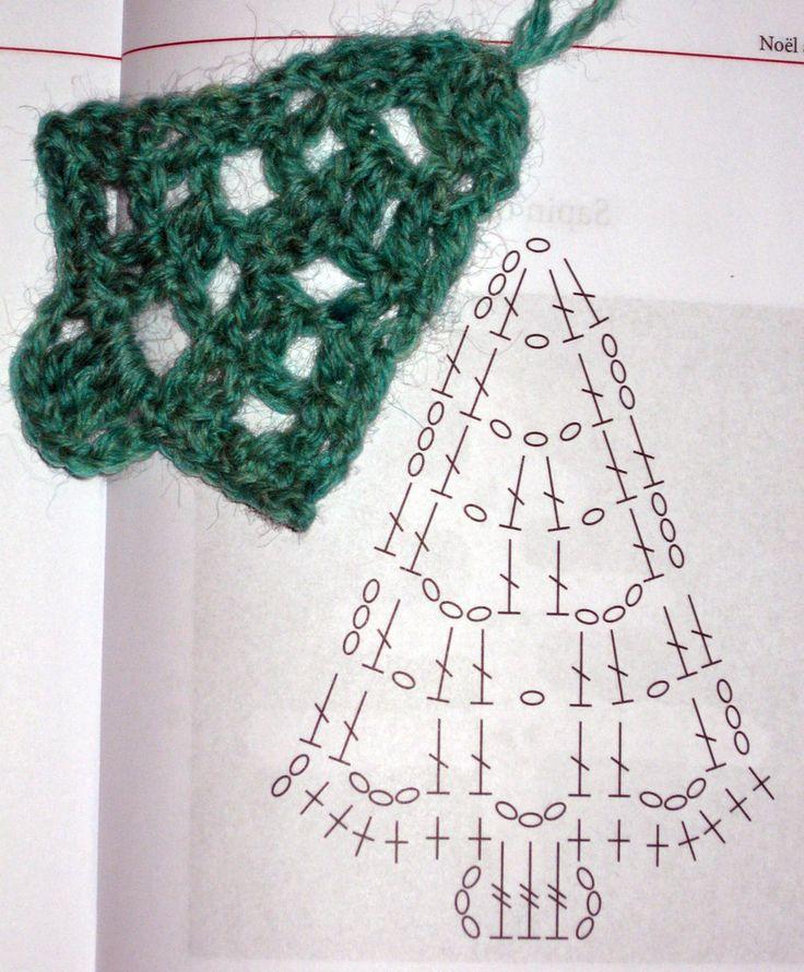 tuto crochet sapin de noel- Le blog de tricotdamandine.over-blog.com