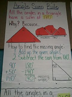 anchor chart for angle sums.  Love it!