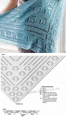 Turquoise sjaal met ruit |  minnares