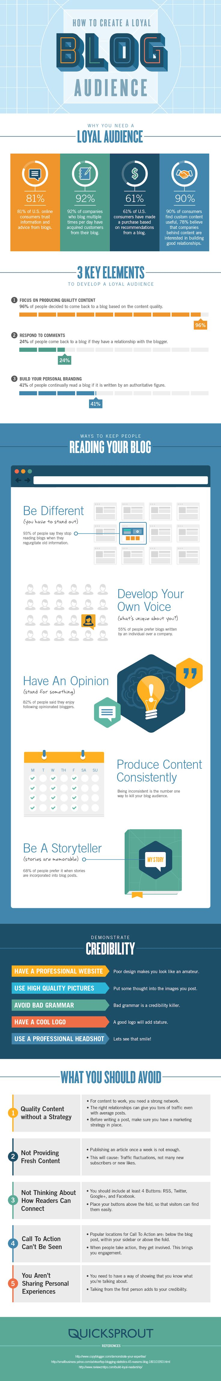 #Blog #Infographic: How to Create a Loyal #Blog Audience @neilpatel