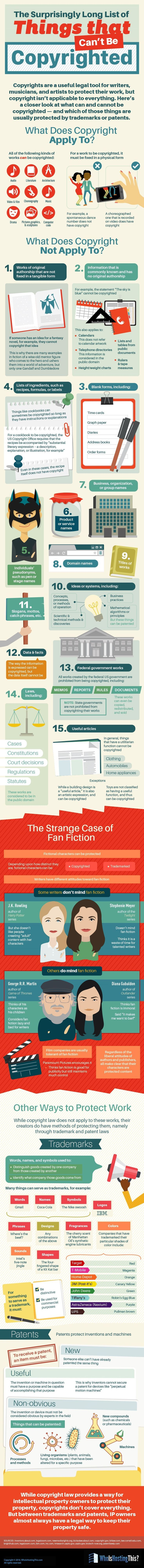 This is a great list....The Long List of Things that Can't Be Copyrighted #Infographic
