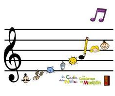Juego las notas en el pentagrama    http://www.musicaeduca.es/recursos-aula/juegos/125-notas-dedoado#juego      Tambien en http://musijuegos-dani.blogspot.com.es/2013/12/de-do-do.html