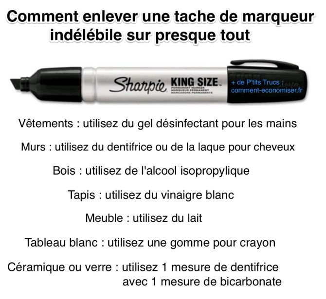 116 best trucs  astuces images on Pinterest Good ideas, Life - comment economiser l electricite a la maison