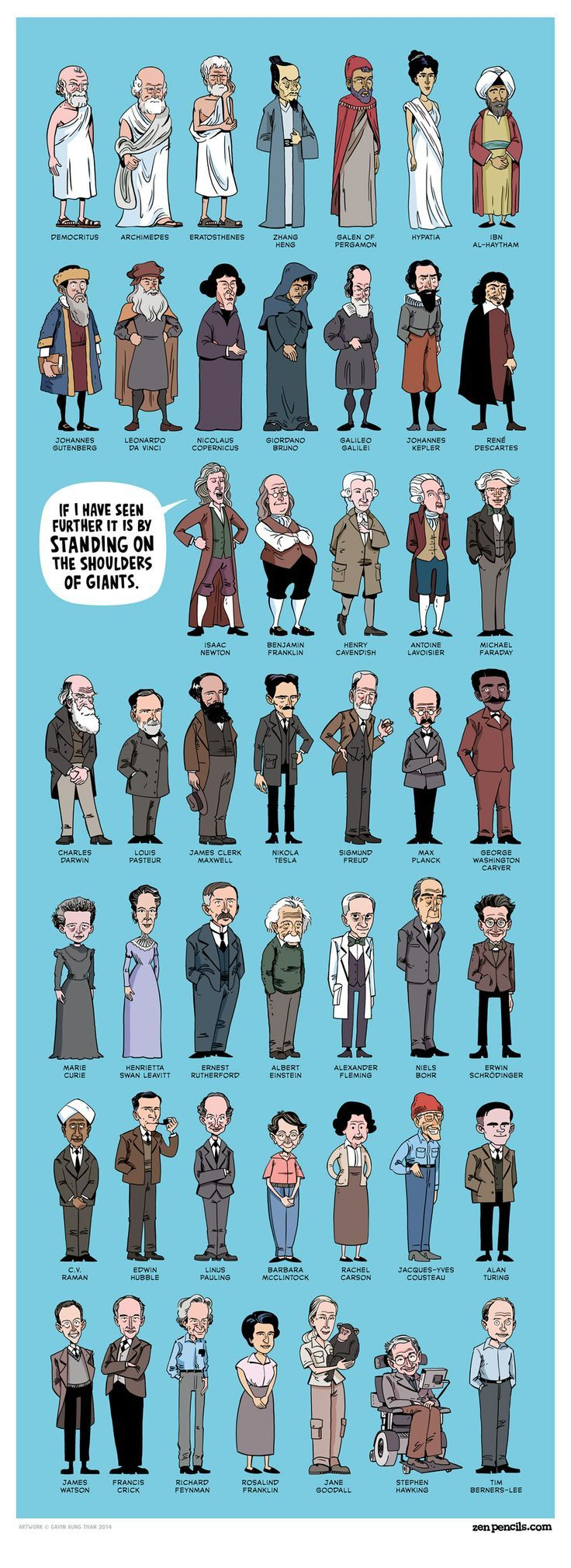 ON THE SHOULDERS OF GIANTS by zenpencils: Science All-Stars! Click through for details about each scientist. #Illustration #Cartoon #Scientists