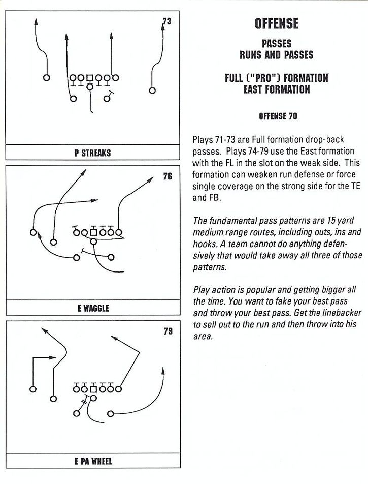 John Madden Football offensive playbook page 19 | Football