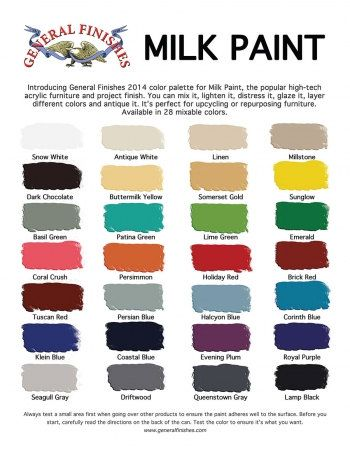 Best General Finishes Seagull Gray Milk Paint By 400 x 300