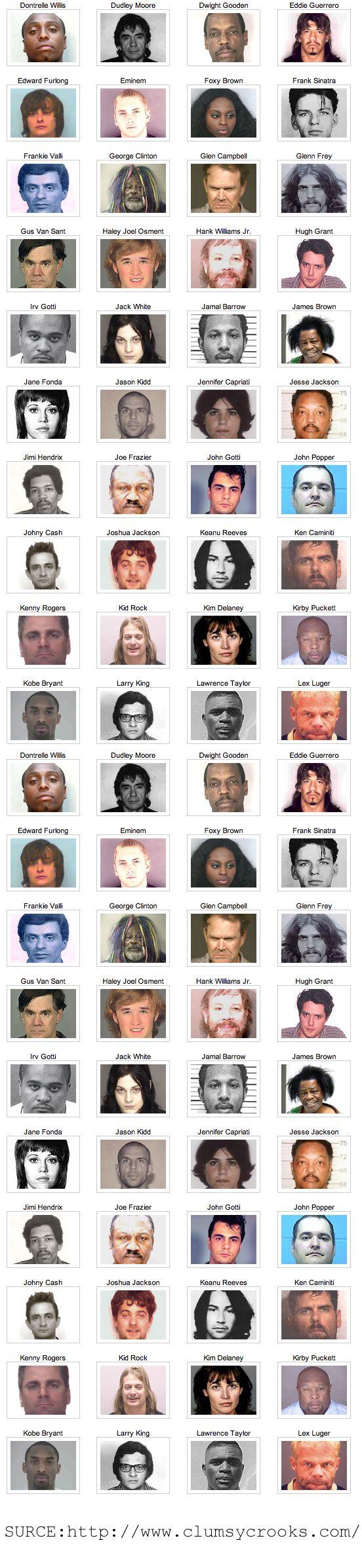 Celebrity Mug Shots! Everyone has one!