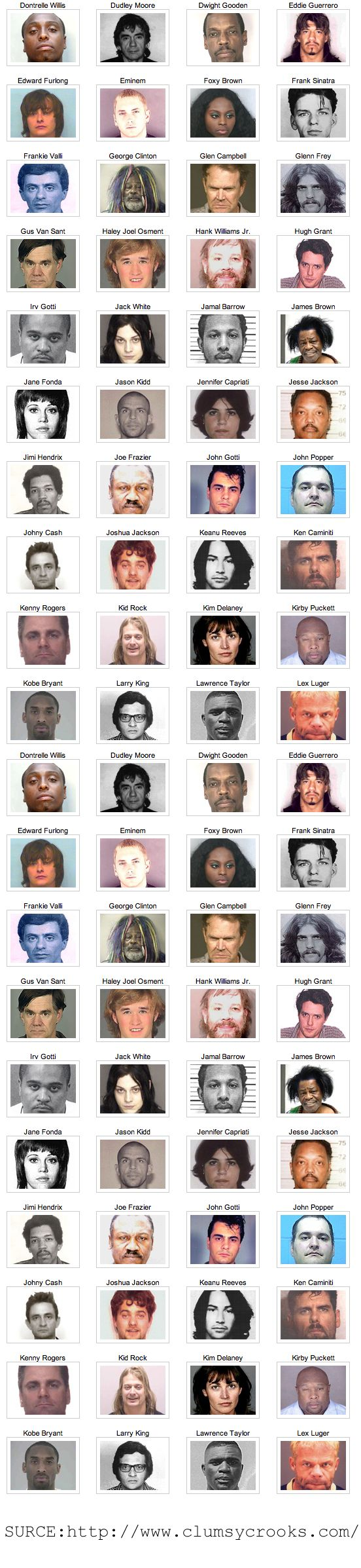 Celebrity Mug Shots! Everyone has one!