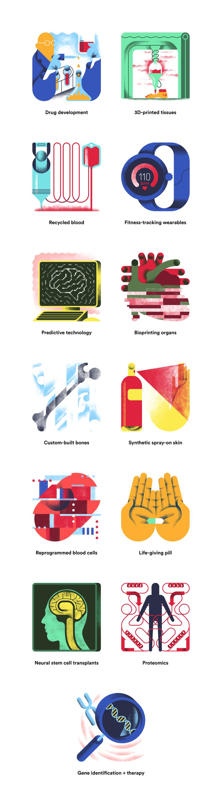 A series of 13 spot illustrations that accompany a Bank of America-sponsored infographic from The Atlantic about potential healthcare innovations that can extend human lifespans. AD: Dante Meick