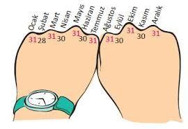 zaman ölçüleri tablosu ile ilgili görsel sonucu